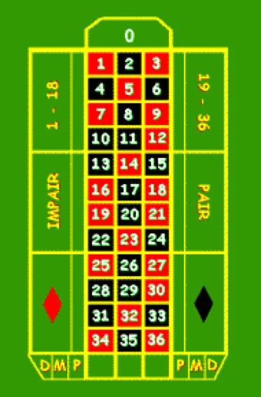 Plaque Roulette Casino